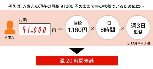 2016080303